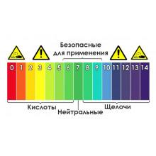 PH и Профессиональная химия.